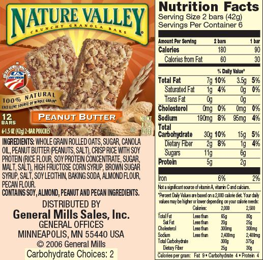 Granola Nutrition Facts and Health Benefits advise